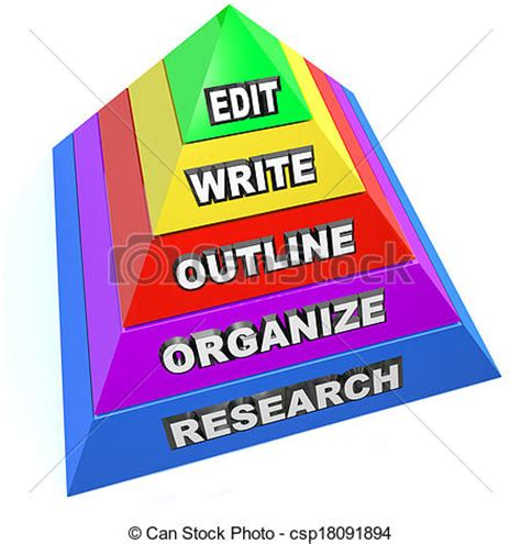 Custom Essay Writing Services from Best Essays